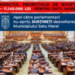 Kereskenyi critică bugetul. Ce spune primarul