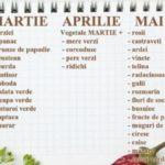 Ce legume şi fructe mâncăm în luna mai ?
