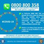 Linie telefonică gratuită pentru informații despre coronavirus