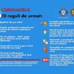 Coronavirus. 26 de romani în carantina. 2.077 sunt monitorizate la domiciliu