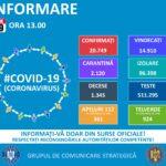 Coronavirus Romania: 1.345 de decese !